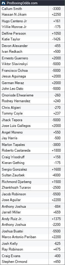 2019-06-01 odds - ProBoxingOdds