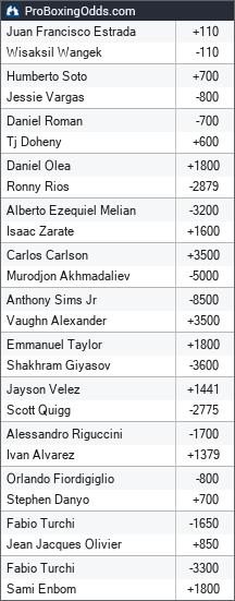 2019-04-26 odds - ProBoxingOdds