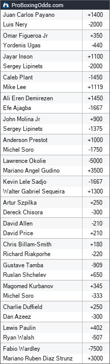 2019-07-20 odds - ProBoxingOdds