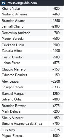 2019-06-29 odds - ProBoxingOdds