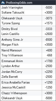 2019-10-12 odds - ProBoxingOdds