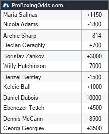 2019-09-27 odds - ProBoxingOdds