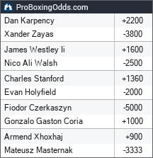 2021-10-23 odds - ProBoxingOdds