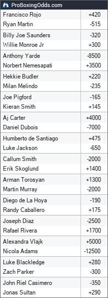 2017-09-16 odds - ProBoxingOdds