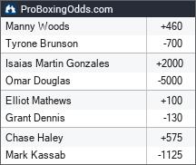 2017-12-01 odds - ProBoxingOdds