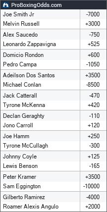 2018-06-30 odds - ProBoxingOdds