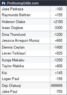2018-08-25 odds - ProBoxingOdds