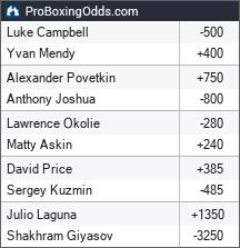 2018-09-22 odds - ProBoxingOdds