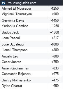 2019-12-28 odds - ProBoxingOdds
