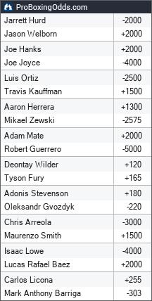 2018-12-01 odds - ProBoxingOdds