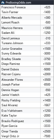 2018-12-15 odds - ProBoxingOdds