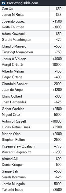 2019-01-26 odds - ProBoxingOdds